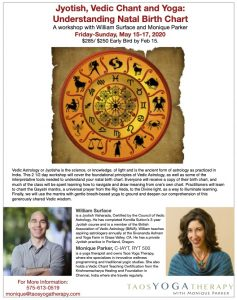 Vedic Astrology Workshop with William Surface